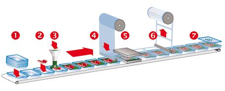 m-tray-funktionsschema